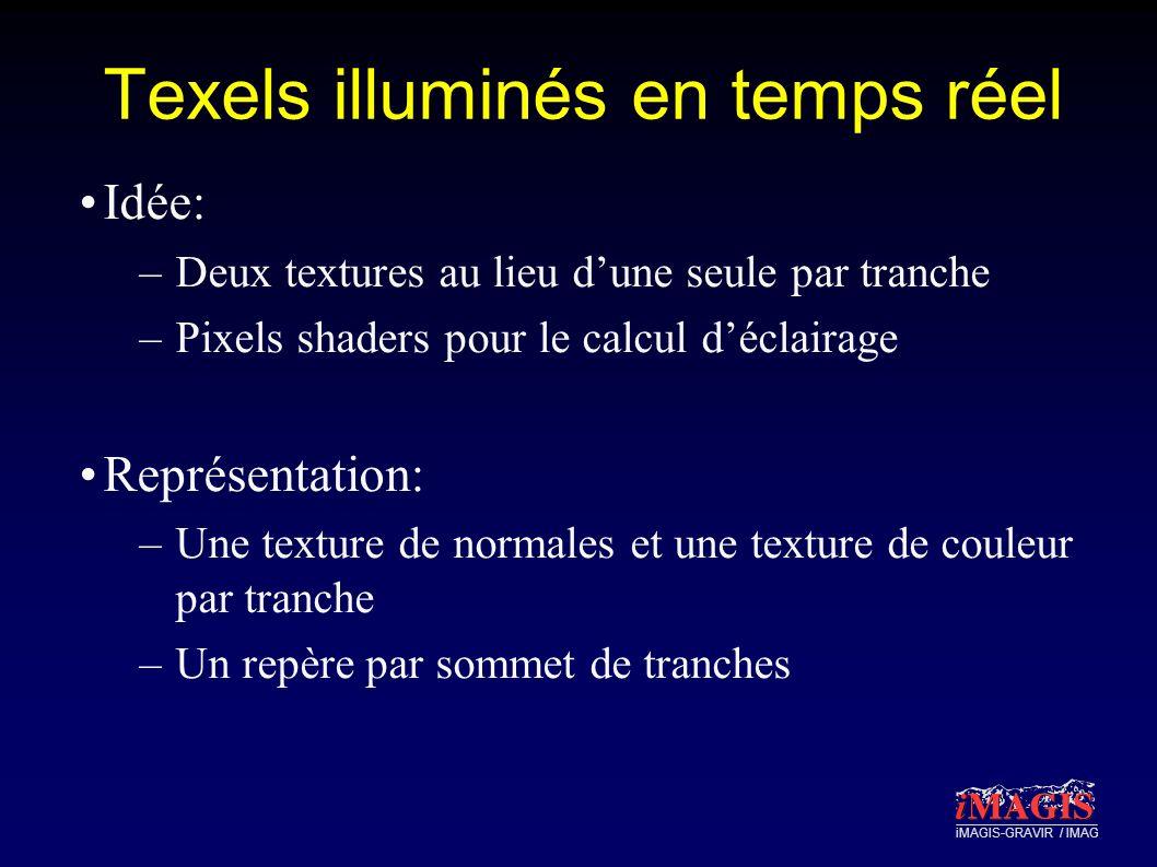 iMAGIS-GRAVIR / IMAG Texels illuminés en temps réel Idée: –Deux textures au lieu dune seule par tranche –Pixels shaders pour le calcul déclairage Représentation: –Une texture de normales et une texture de couleur par tranche –Un repère par sommet de tranches