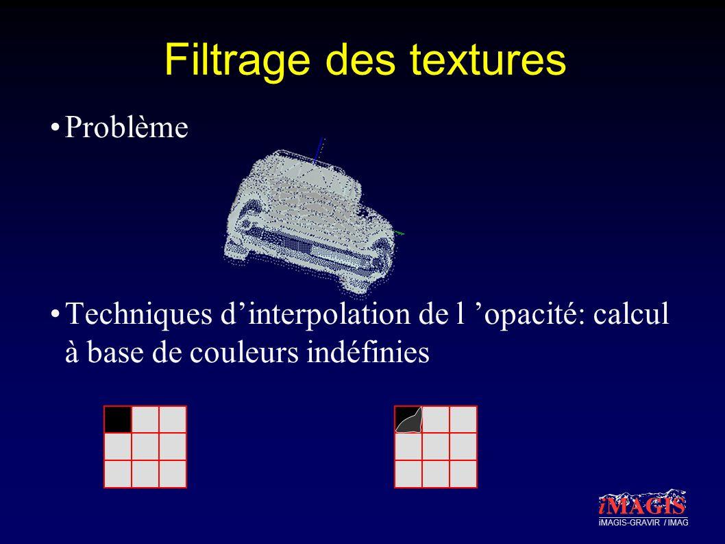 iMAGIS-GRAVIR / IMAG Filtrage des textures Problème Techniques dinterpolation de l opacité: calcul à base de couleurs indéfinies