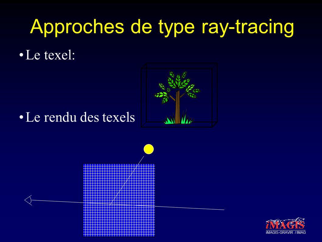 iMAGIS-GRAVIR / IMAG Approches de type ray-tracing Le texel: Le rendu des texels