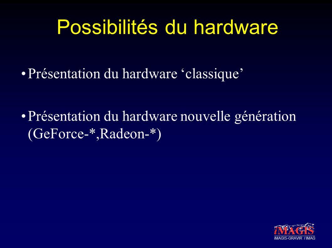 iMAGIS-GRAVIR / IMAG Possibilités du hardware Présentation du hardware classique Présentation du hardware nouvelle génération (GeForce-*,Radeon-*)