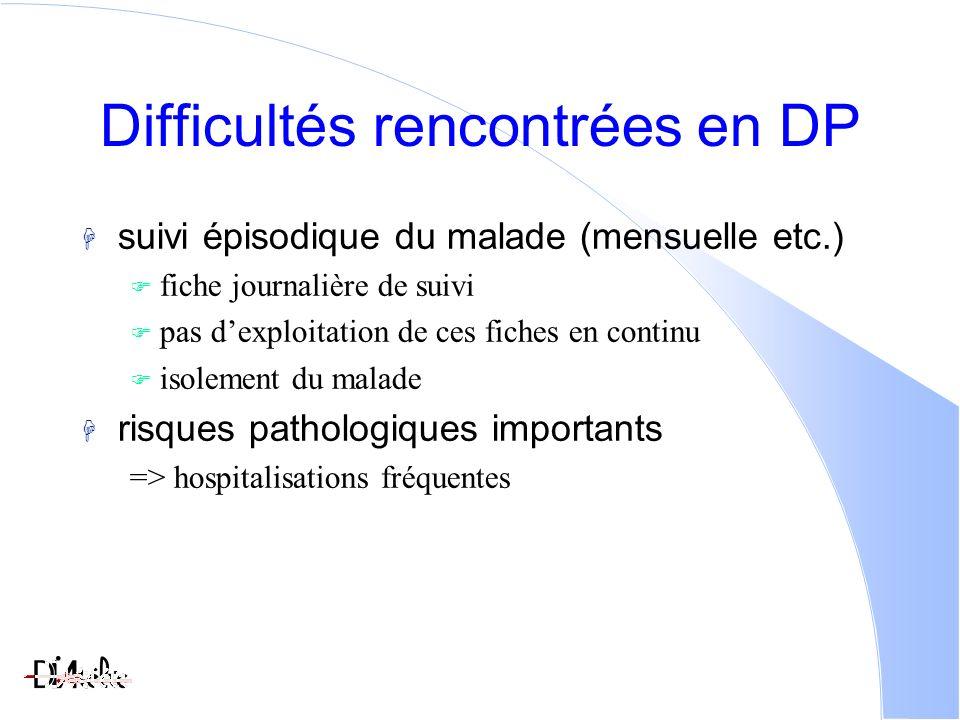 Difficultés rencontrées en DP suivi épisodique du malade (mensuelle etc.) fiche journalière de suivi pas dexploitation de ces fiches en continu isolem