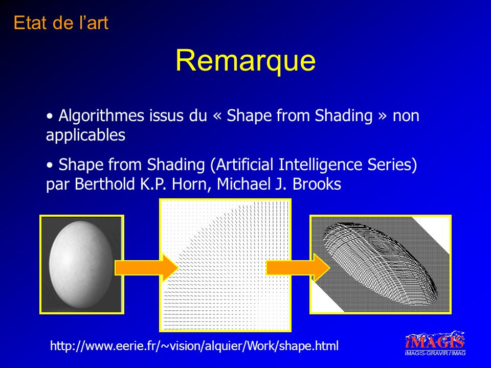 iMAGIS-GRAVIR / IMAG Algorithmes issus du « Shape from Shading » non applicables Shape from Shading (Artificial Intelligence Series) par Berthold K.P.