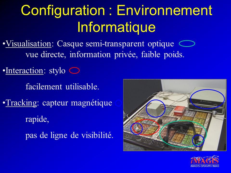 iMAGIS-GRAVIR / IMAG Configuration : Environnement Informatique Visualisation: Casque semi-transparent optique vue directe, information privée, faible
