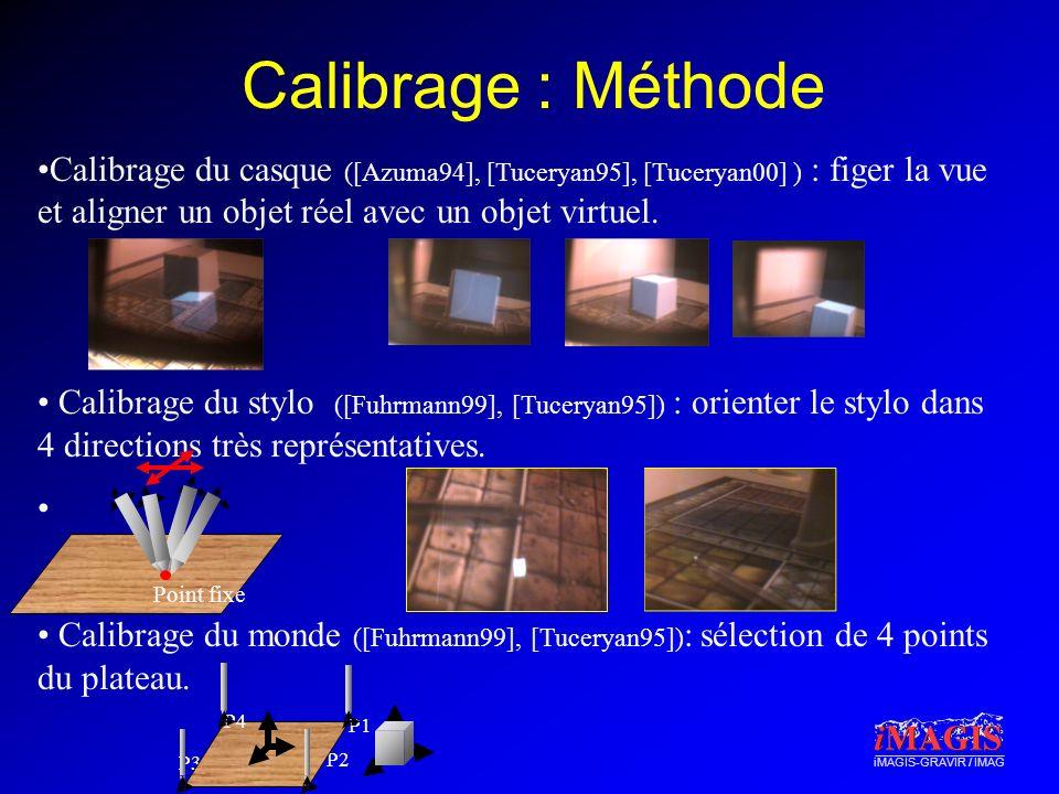 iMAGIS-GRAVIR / IMAG Calibrage du casque ([Azuma94], [Tuceryan95], [Tuceryan00] ) : figer la vue et aligner un objet réel avec un objet virtuel. Calib