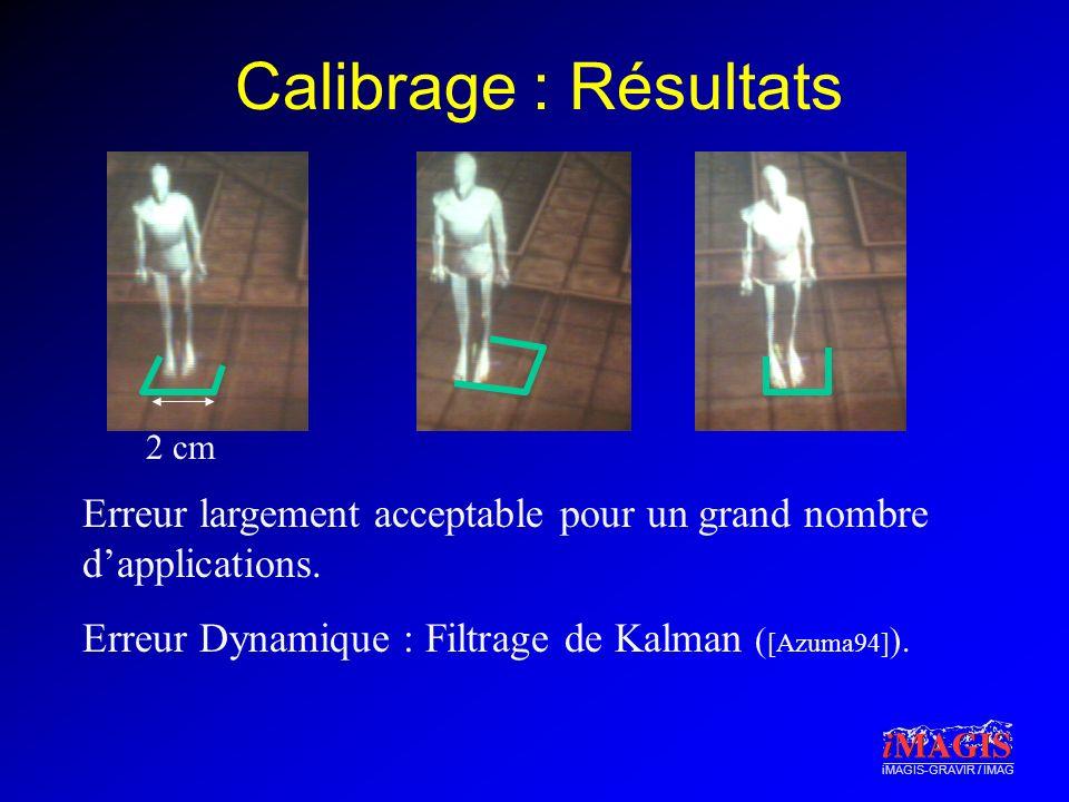 iMAGIS-GRAVIR / IMAG Calibrage : Résultats Erreur largement acceptable pour un grand nombre dapplications. Erreur Dynamique : Filtrage de Kalman ( [Az