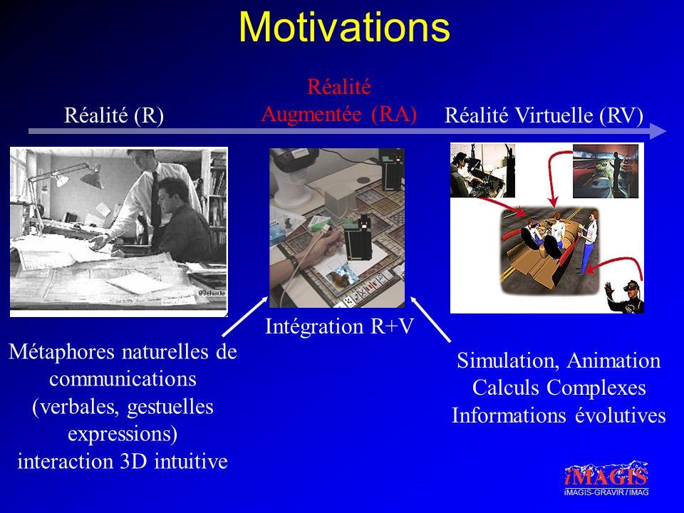 iMAGIS-GRAVIR / IMAG Motivations Réalité Augmentée (RA) Intégration R+V Réalité (R) Métaphores naturelles de communications (verbales, gestuelles expr