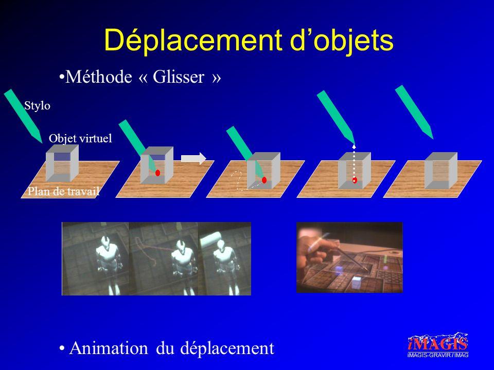 iMAGIS-GRAVIR / IMAG Déplacement dobjets Méthode « Glisser » Animation du déplacement Plan de travail Objet virtuel Stylo