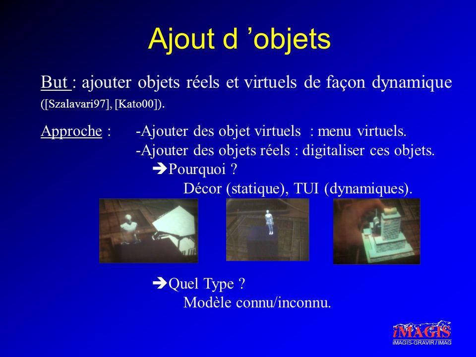iMAGIS-GRAVIR / IMAG Ajout d objets But : ajouter objets réels et virtuels de façon dynamique ([Szalavari97], [Kato00]). Approche : -Ajouter des objet