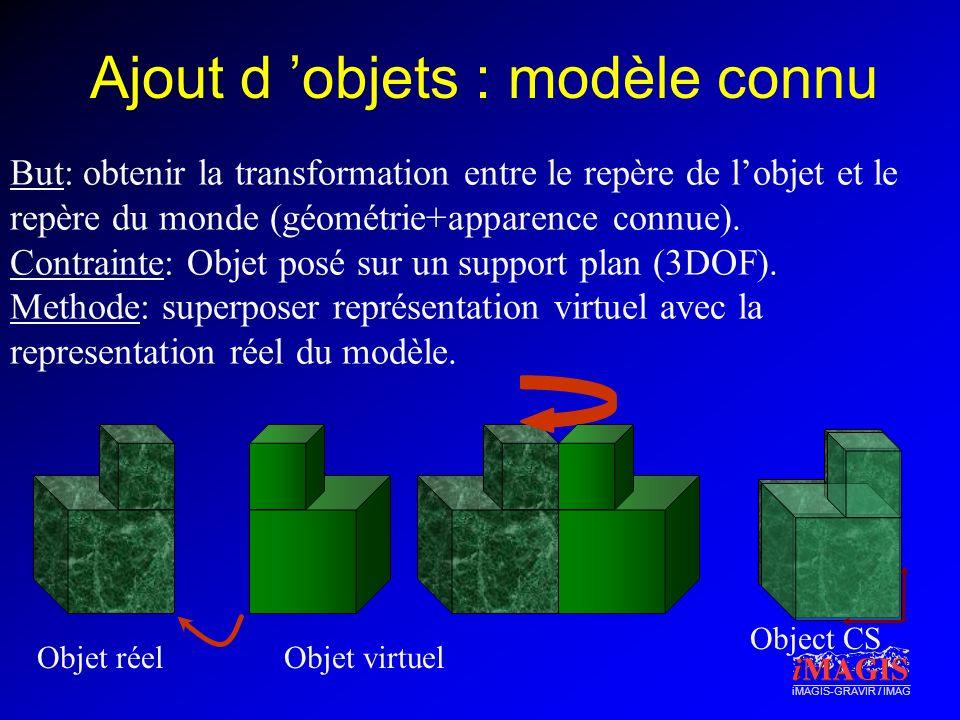 iMAGIS-GRAVIR / IMAG Ajout d objets : modèle connu But: obtenir la transformation entre le repère de lobjet et le repère du monde (géométrie+apparence