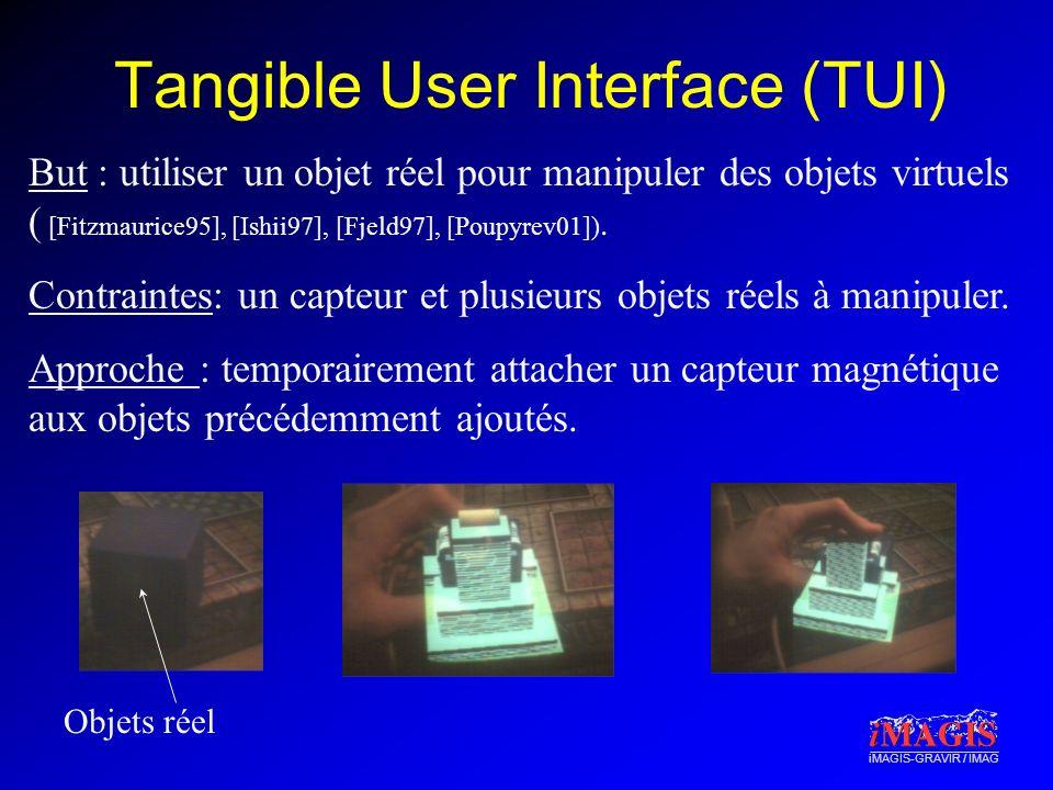 iMAGIS-GRAVIR / IMAG Tangible User Interface (TUI) But : utiliser un objet réel pour manipuler des objets virtuels ( [Fitzmaurice95], [Ishii97], [Fjel