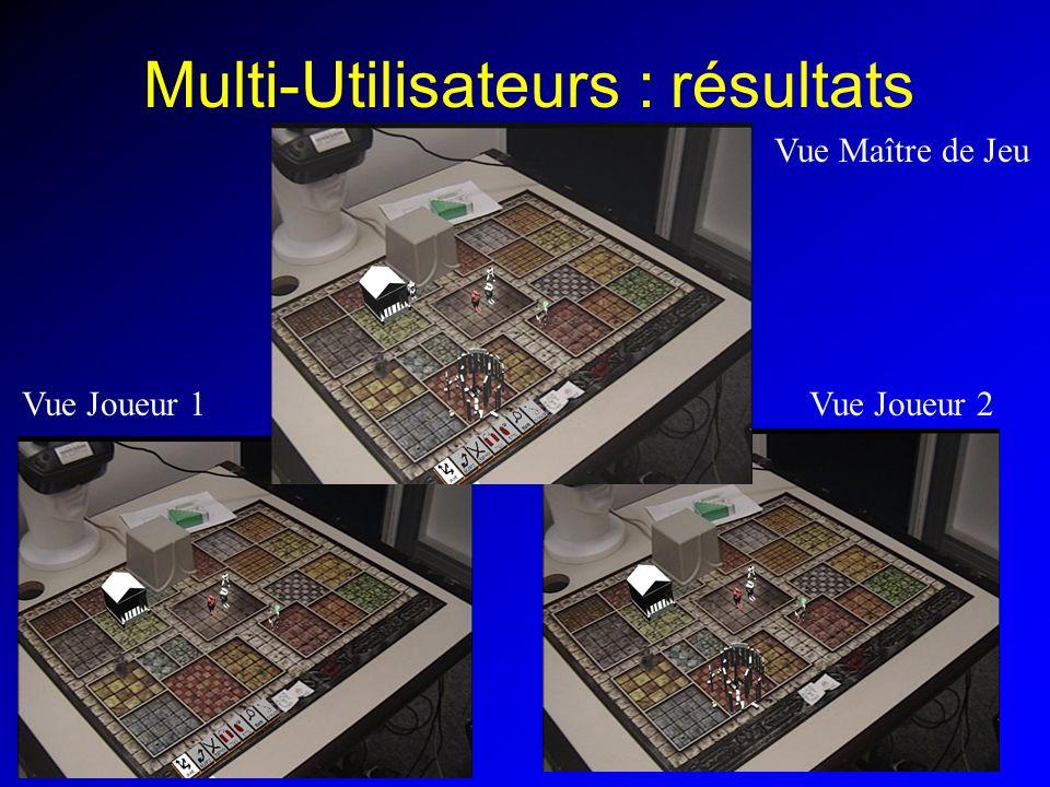 iMAGIS-GRAVIR / IMAG Multi-Utilisateurs : résultats Vue Joueur 1Vue Joueur 2 Vue Maître de Jeu