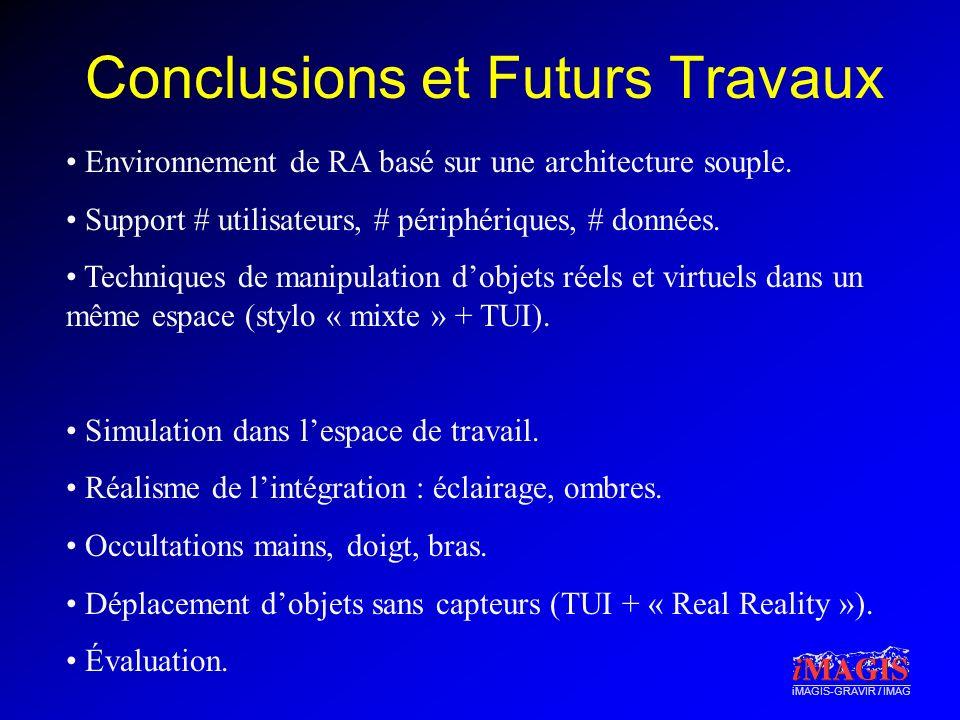 iMAGIS-GRAVIR / IMAG Conclusions et Futurs Travaux Environnement de RA basé sur une architecture souple. Support # utilisateurs, # périphériques, # do