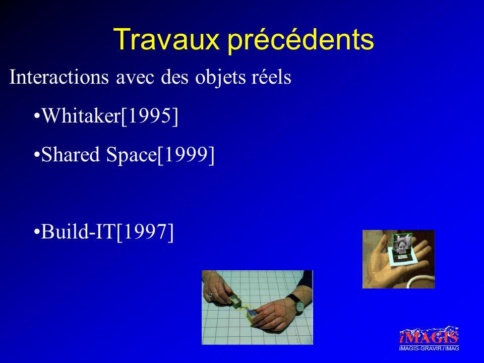 iMAGIS-GRAVIR / IMAG Travaux précédents Interactions avec des objets réels Whitaker[1995] Shared Space[1999] Build-IT[1997]