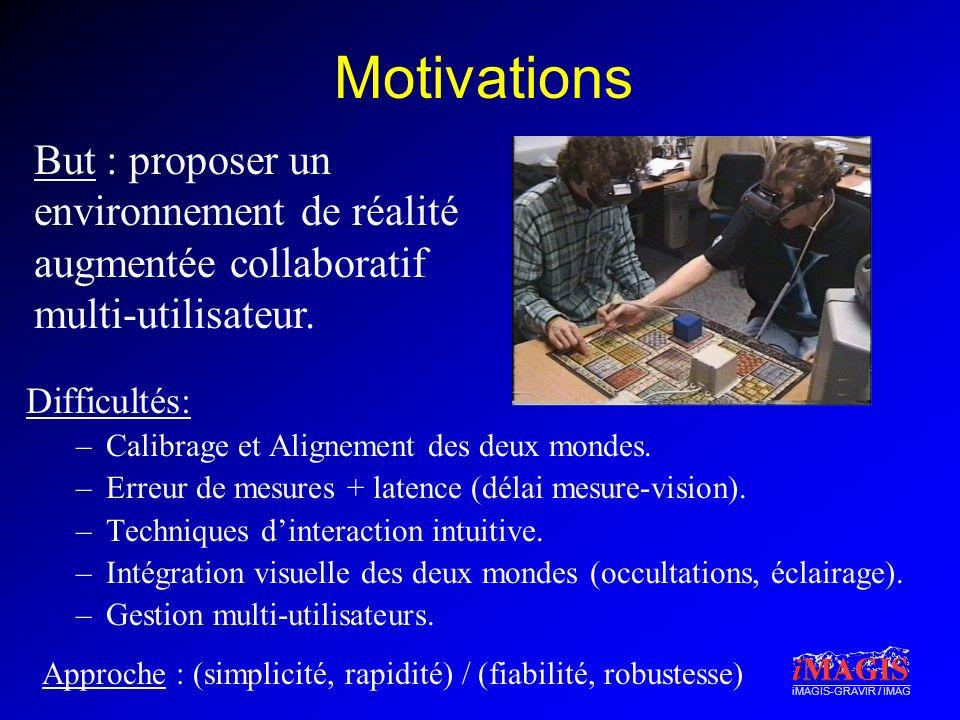 iMAGIS-GRAVIR / IMAG Motivations Difficultés: –Calibrage et Alignement des deux mondes. –Erreur de mesures + latence (délai mesure-vision). –Technique