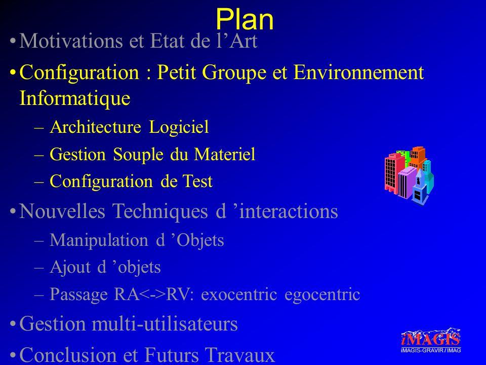 iMAGIS-GRAVIR / IMAG Plan Motivations et Etat de lArt Configuration : Petit Groupe et Environnement Informatique –Architecture Logiciel –Gestion Soupl