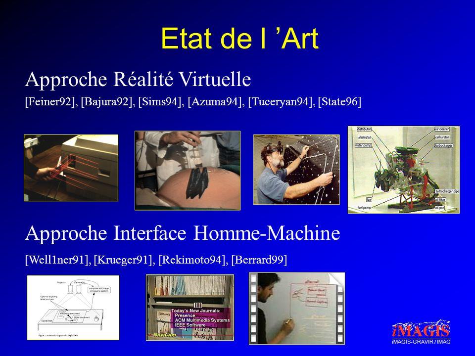 iMAGIS-GRAVIR / IMAG Etat de l Art Approche Réalité Virtuelle [Feiner92], [Bajura92], [Sims94], [Azuma94], [Tuceryan94], [State96] Approche Interface
