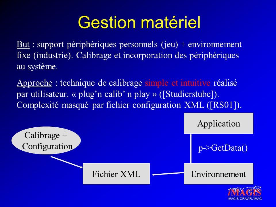 iMAGIS-GRAVIR / IMAG Gestion matériel But : support périphériques personnels (jeu) + environnement fixe (industrie). Calibrage et incorporation des pé
