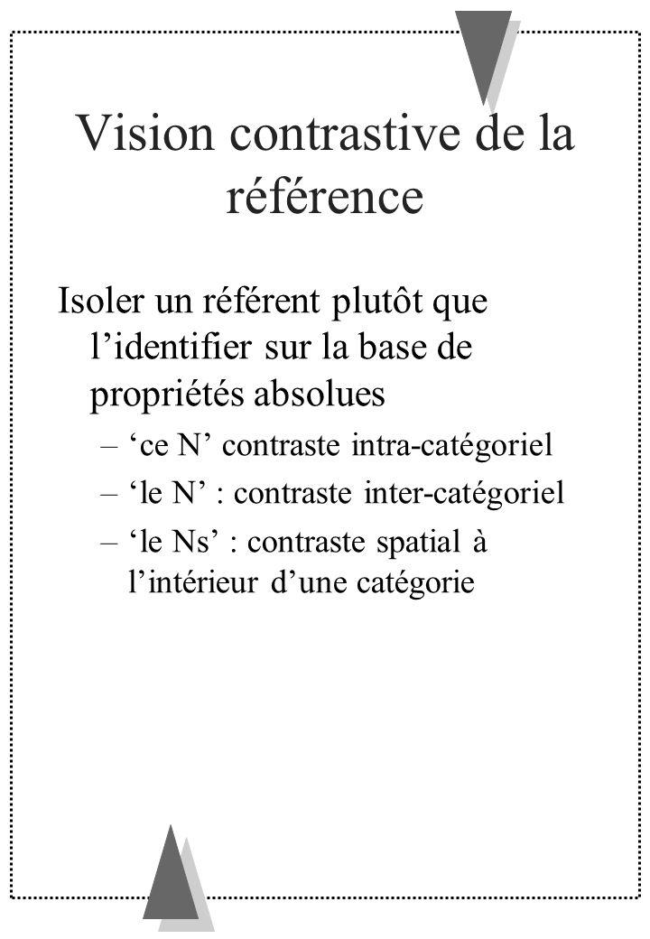 Vision contrastive de la référence Isoler un référent plutôt que lidentifier sur la base de propriétés absolues –ce N contraste intra-catégoriel –le N