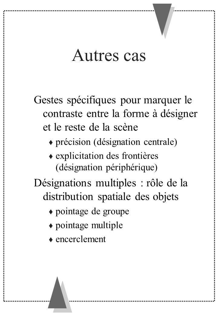 Autres cas Gestes spécifiques pour marquer le contraste entre la forme à désigner et le reste de la scène précision (désignation centrale) explicitati