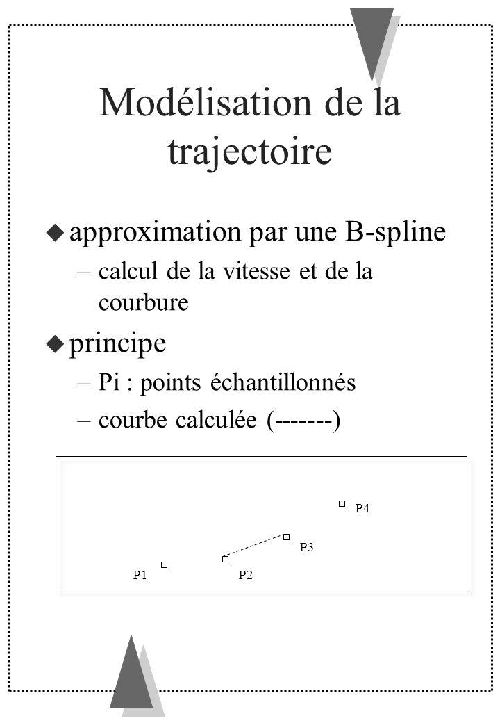 Modélisation de la trajectoire approximation par une B-spline –calcul de la vitesse et de la courbure principe –Pi : points échantillonnés –courbe cal