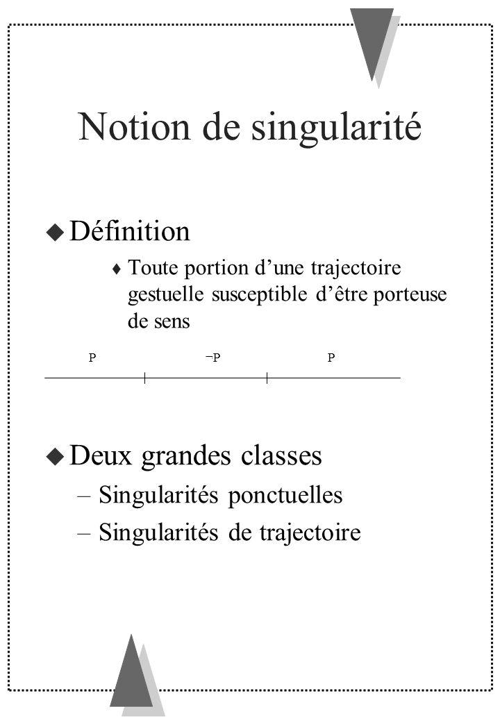 Notion de singularité Définition Toute portion dune trajectoire gestuelle susceptible dêtre porteuse de sens Deux grandes classes –Singularités ponctu