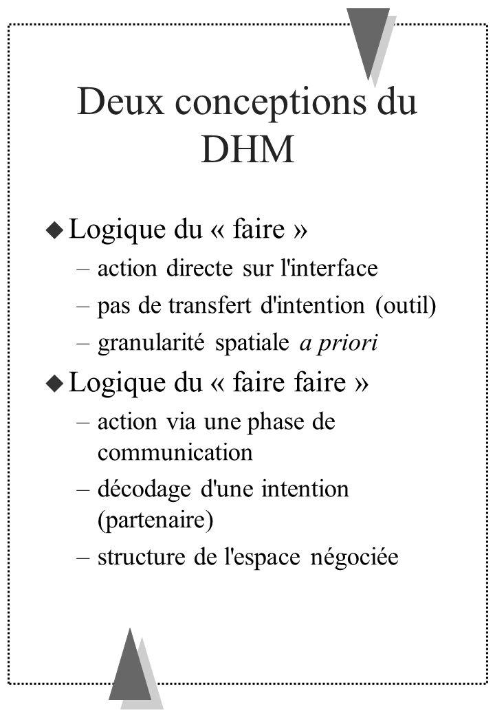 Deux conceptions du DHM Logique du « faire » –action directe sur l'interface –pas de transfert d'intention (outil) –granularité spatiale a priori Logi