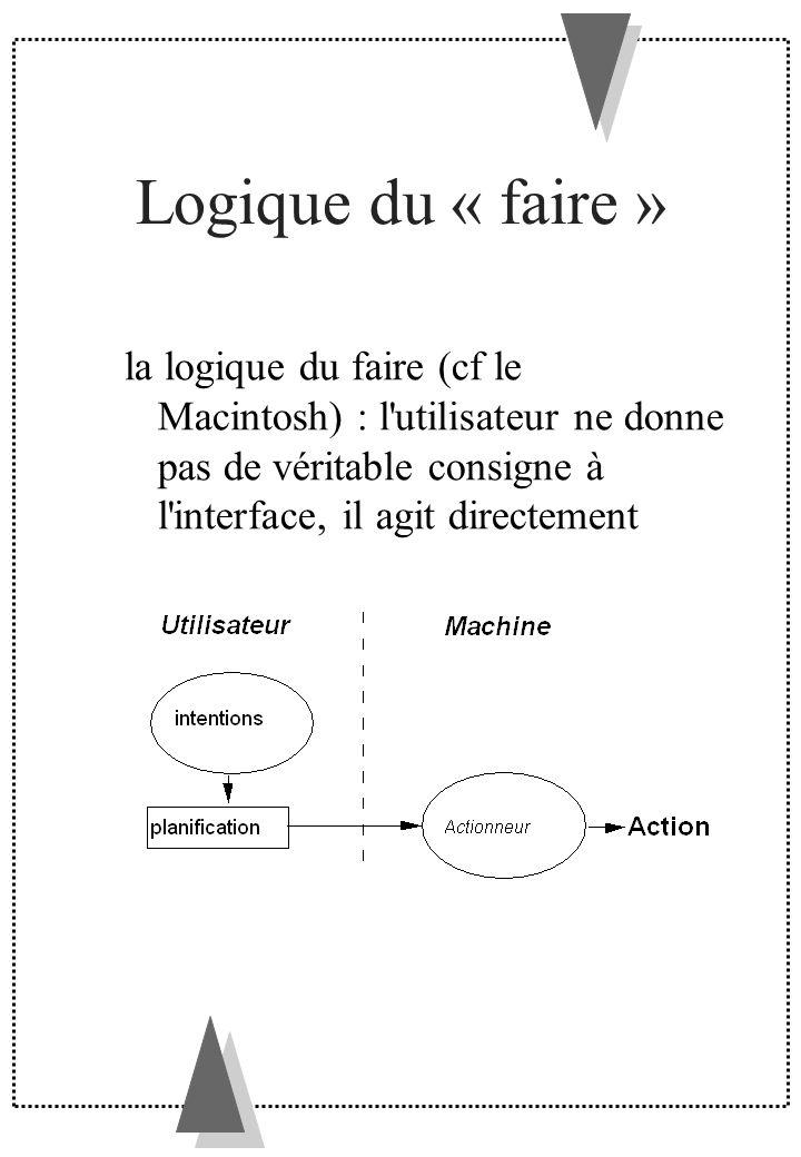 Logique du « faire » la logique du faire (cf le Macintosh) : l'utilisateur ne donne pas de véritable consigne à l'interface, il agit directement