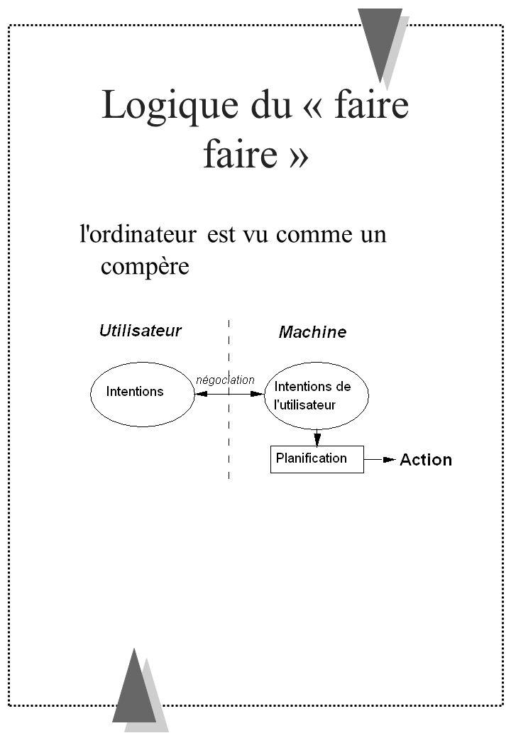 Perception en situation de DHM Données générales –scène visualisée associée à une tâche –représentation de létat de la tâche Contraintes perceptives –effet de recouvrement (2D1/2) Contraintes liées à la tâche –iconicité de la représentation (échelle) –liens fonctionnels entre les objets