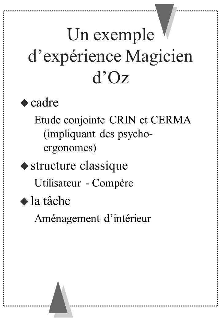 Un exemple dexpérience Magicien dOz cadre Etude conjointe CRIN et CERMA (impliquant des psycho- ergonomes) structure classique Utilisateur - Compère l
