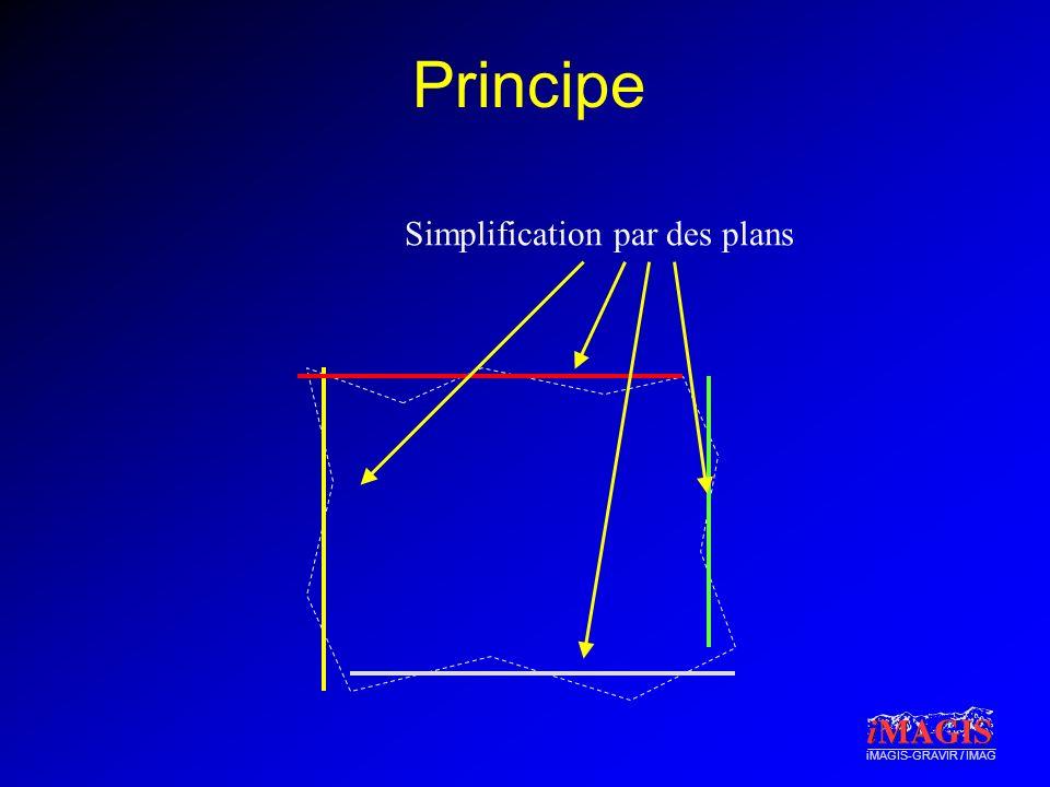iMAGIS-GRAVIR / IMAG Principe Simplification par des plans