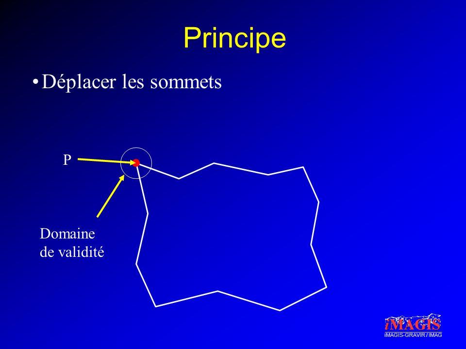 iMAGIS-GRAVIR / IMAG Principe Déplacer les sommets Domaine de validité P