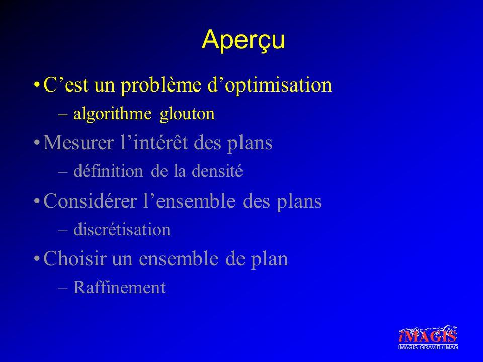 iMAGIS-GRAVIR / IMAG Aperçu Cest un problème doptimisation –algorithme glouton Mesurer lintérêt des plans –définition de la densité Considérer lensemb