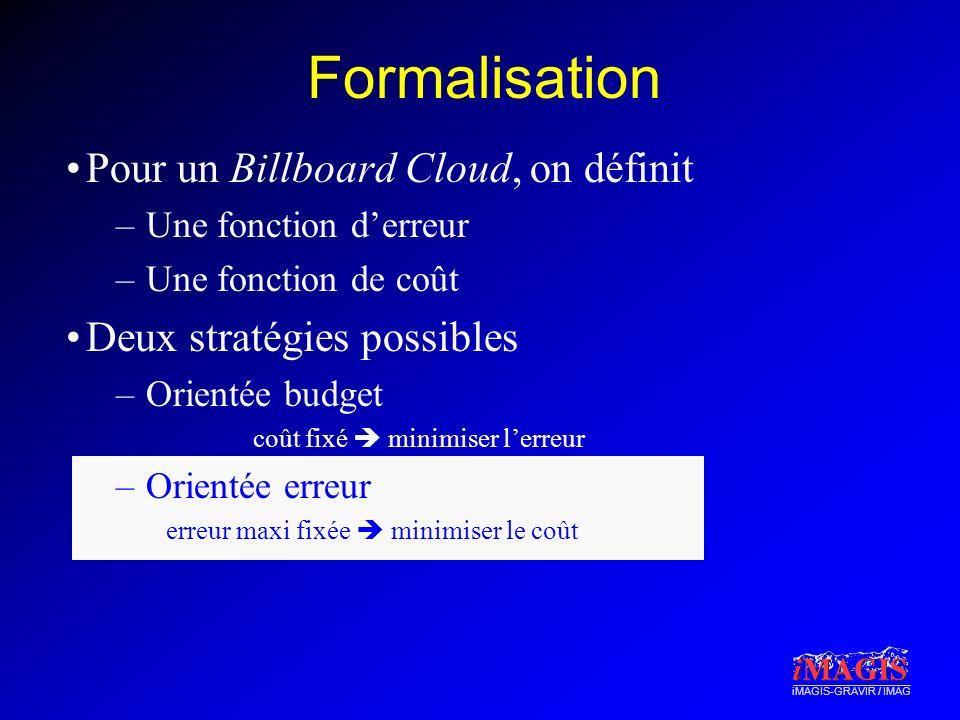iMAGIS-GRAVIR / IMAG Formalisation Pour un Billboard Cloud, on définit –Une fonction derreur –Une fonction de coût Deux stratégies possibles –Orientée