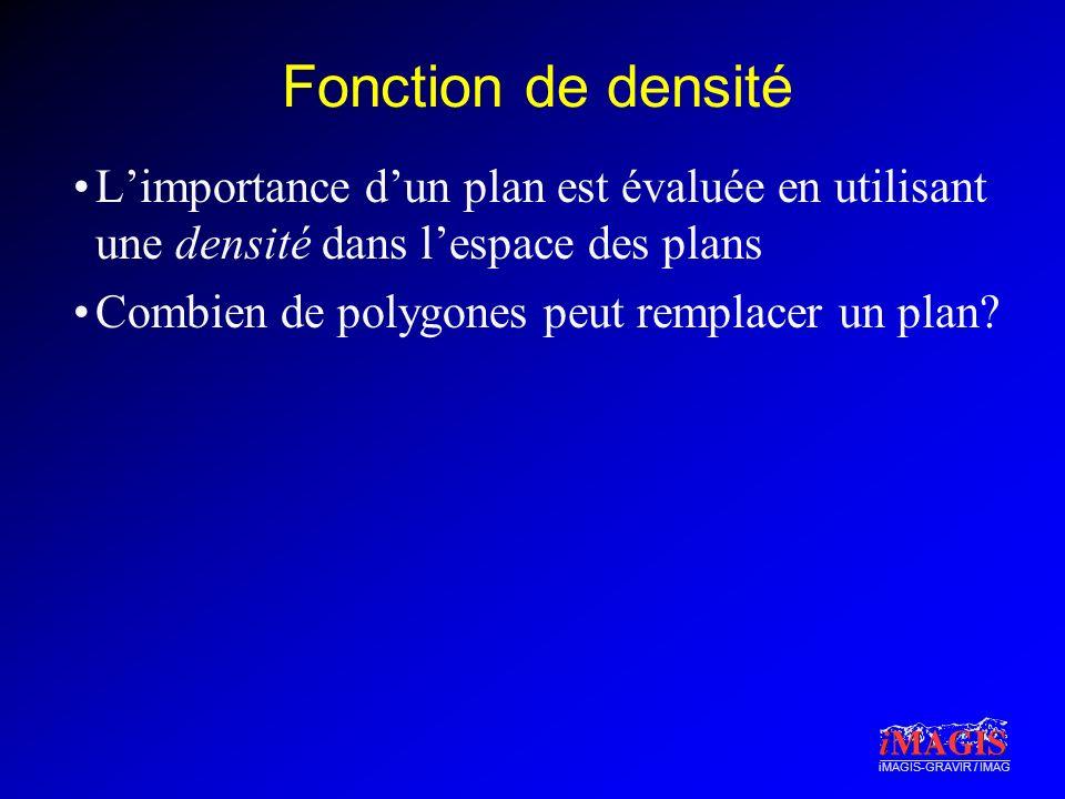 iMAGIS-GRAVIR / IMAG Fonction de densité Limportance dun plan est évaluée en utilisant une densité dans lespace des plans Combien de polygones peut re