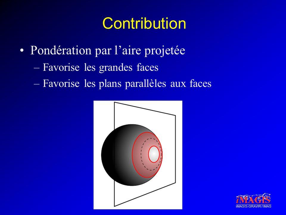 iMAGIS-GRAVIR / IMAG Contribution Pondération par laire projetée –Favorise les grandes faces –Favorise les plans parallèles aux faces