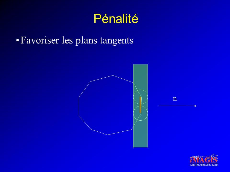iMAGIS-GRAVIR / IMAG Pénalité Favoriser les plans tangents n