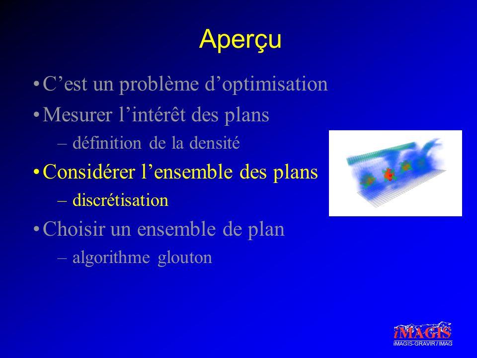 iMAGIS-GRAVIR / IMAG Aperçu Cest un problème doptimisation Mesurer lintérêt des plans –définition de la densité Considérer lensemble des plans –discré