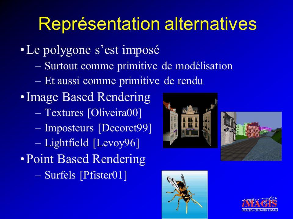 iMAGIS-GRAVIR / IMAG Représentation alternatives Le polygone sest imposé –Surtout comme primitive de modélisation –Et aussi comme primitive de rendu I