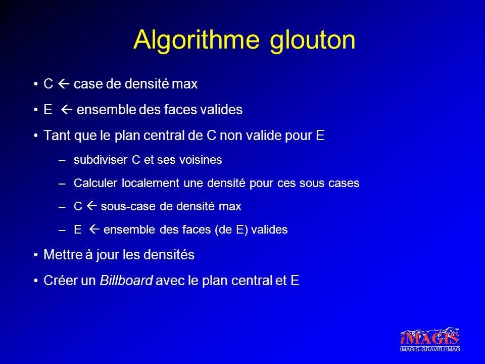 iMAGIS-GRAVIR / IMAG Algorithme glouton C case de densité max E ensemble des faces valides Tant que le plan central de C non valide pour E –subdiviser