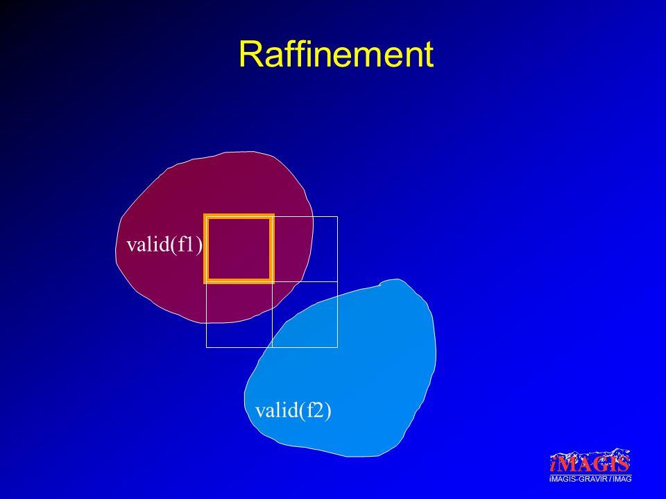 iMAGIS-GRAVIR / IMAG Raffinement valid(f1) valid(f2)