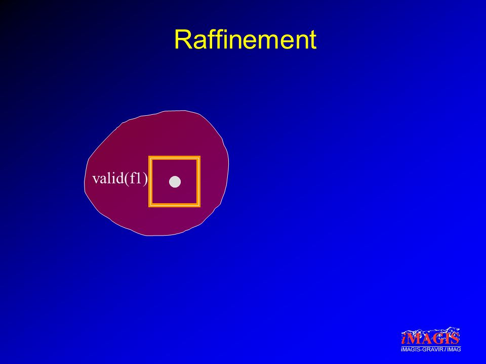 iMAGIS-GRAVIR / IMAG Raffinement valid(f1)