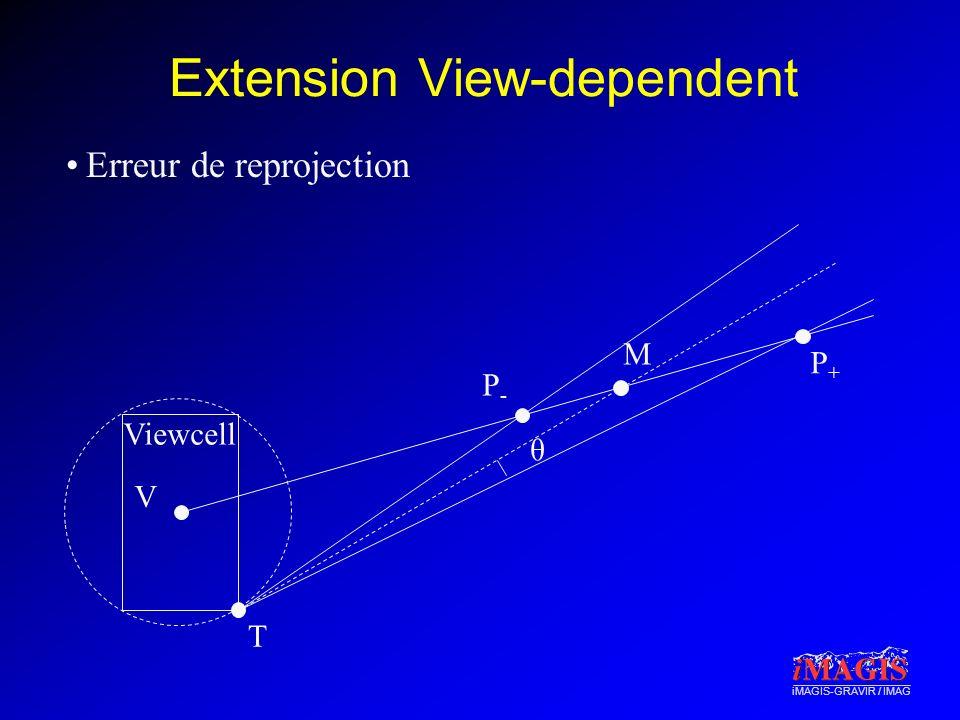 iMAGIS-GRAVIR / IMAG Extension View-dependent Erreur de reprojection P-P- M P+P+ Viewcell V T θ