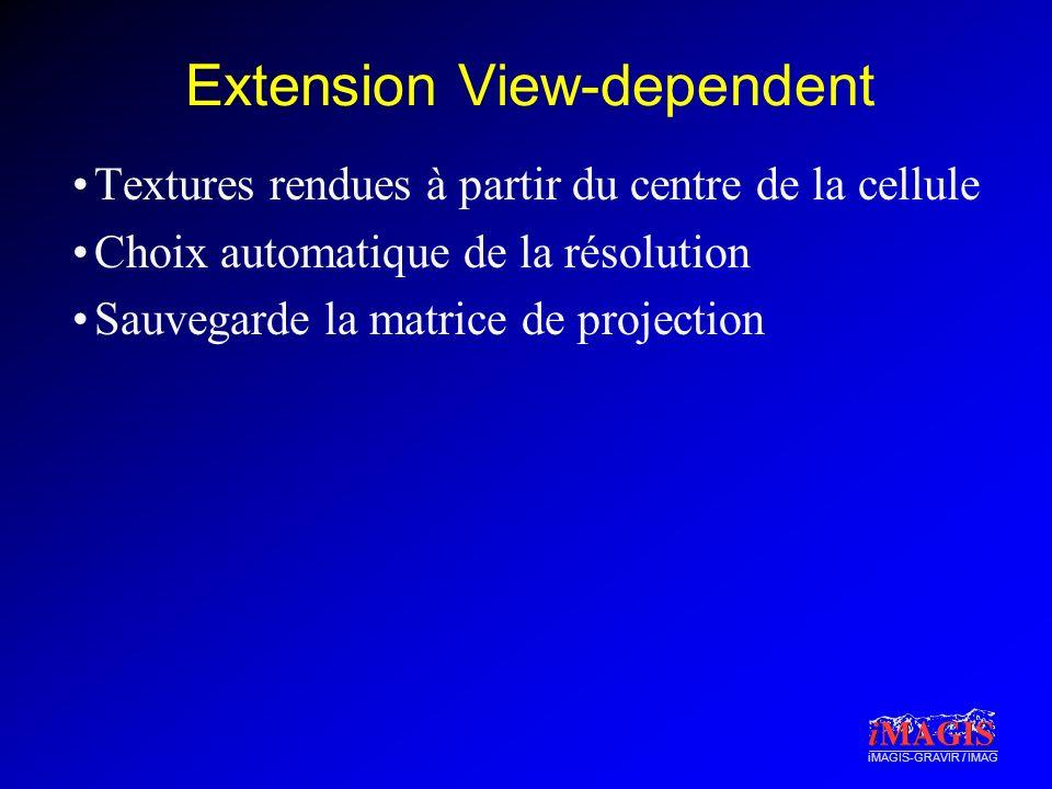 iMAGIS-GRAVIR / IMAG Extension View-dependent Textures rendues à partir du centre de la cellule Choix automatique de la résolution Sauvegarde la matri