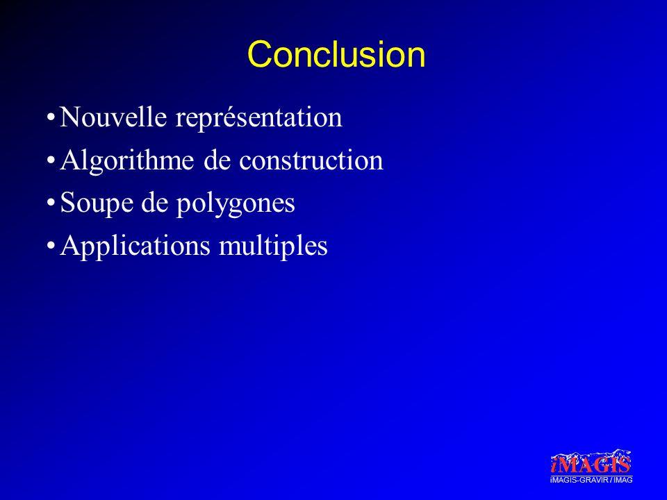 iMAGIS-GRAVIR / IMAG Conclusion Nouvelle représentation Algorithme de construction Soupe de polygones Applications multiples