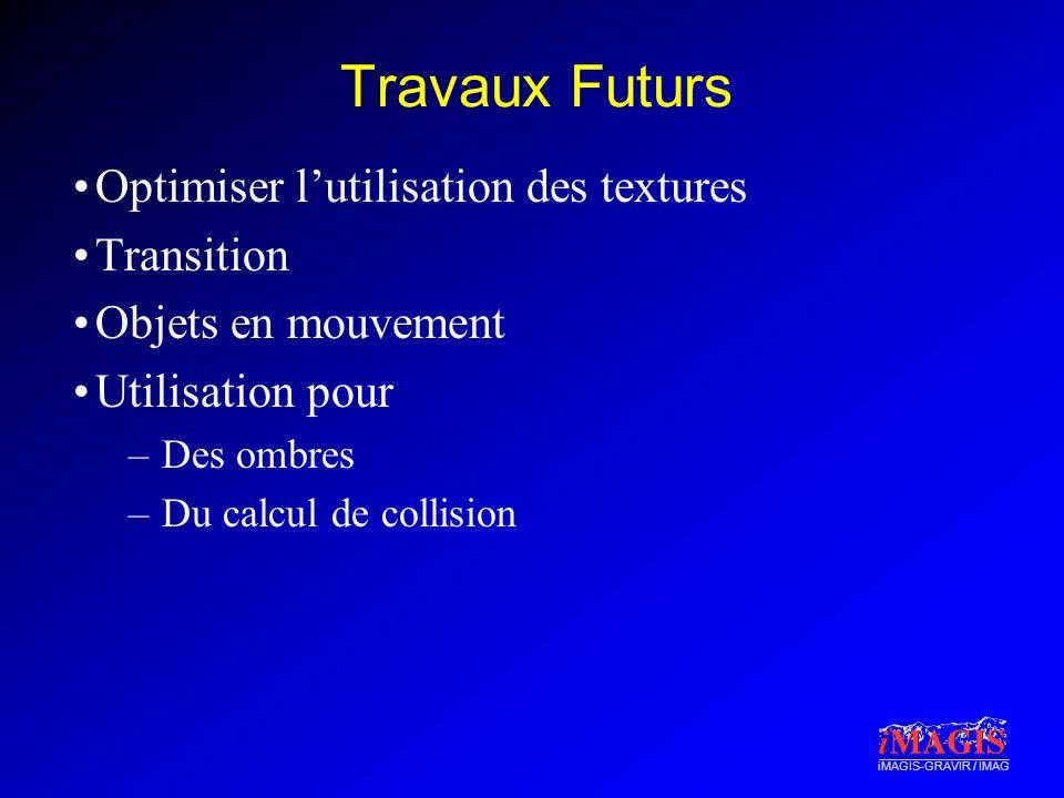 iMAGIS-GRAVIR / IMAG Travaux Futurs Optimiser lutilisation des textures Transition Objets en mouvement Utilisation pour –Des ombres –Du calcul de coll
