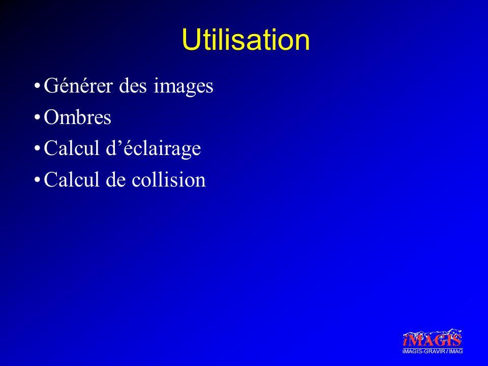 iMAGIS-GRAVIR / IMAG Utilisation Générer des images Ombres Calcul déclairage Calcul de collision