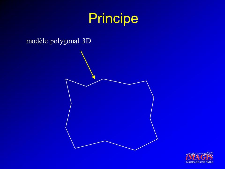 iMAGIS-GRAVIR / IMAG Principe modèle polygonal 3D