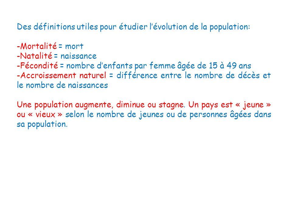 Des définitions utiles pour étudier lévolution de la population: -M-Mortalité = mort -N-Natalité = naissance -F-Fécondité = nombre denfants par femme