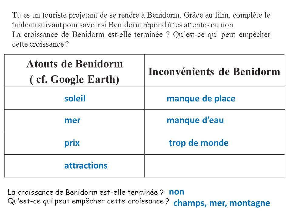 Atouts de Benidorm ( cf. Google Earth) Inconvénients de Benidorm Tu es un touriste projetant de se rendre à Benidorm. Grâce au film, complète le table