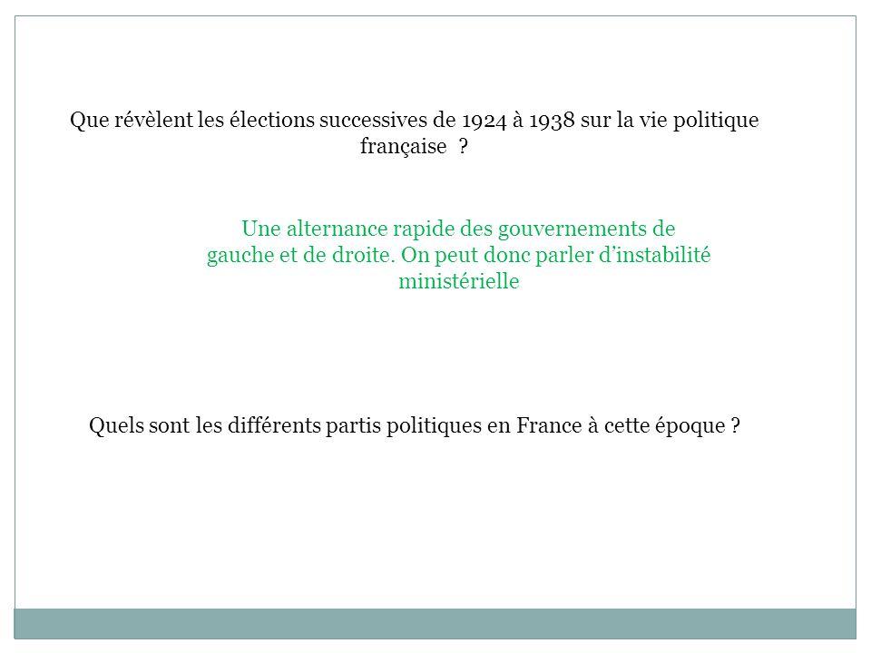 Que révèlent les élections successives de 1924 à 1938 sur la vie politique française ? Une alternance rapide des gouvernements de gauche et de droite.